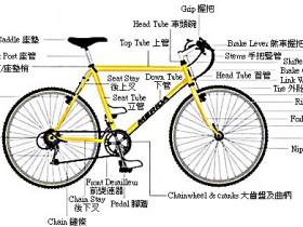 骑行——自行车零部件