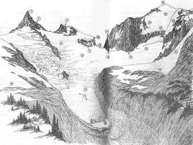 登山技术——雪山——冰川地形与雪崩