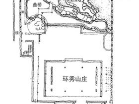 苏州——其他园林(二)